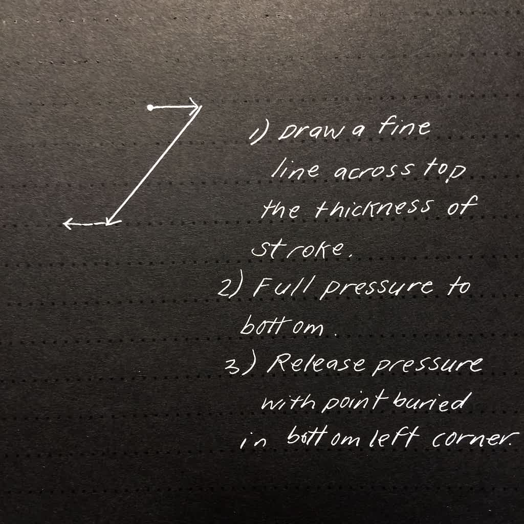 method two for square cutoffs in calligraphy