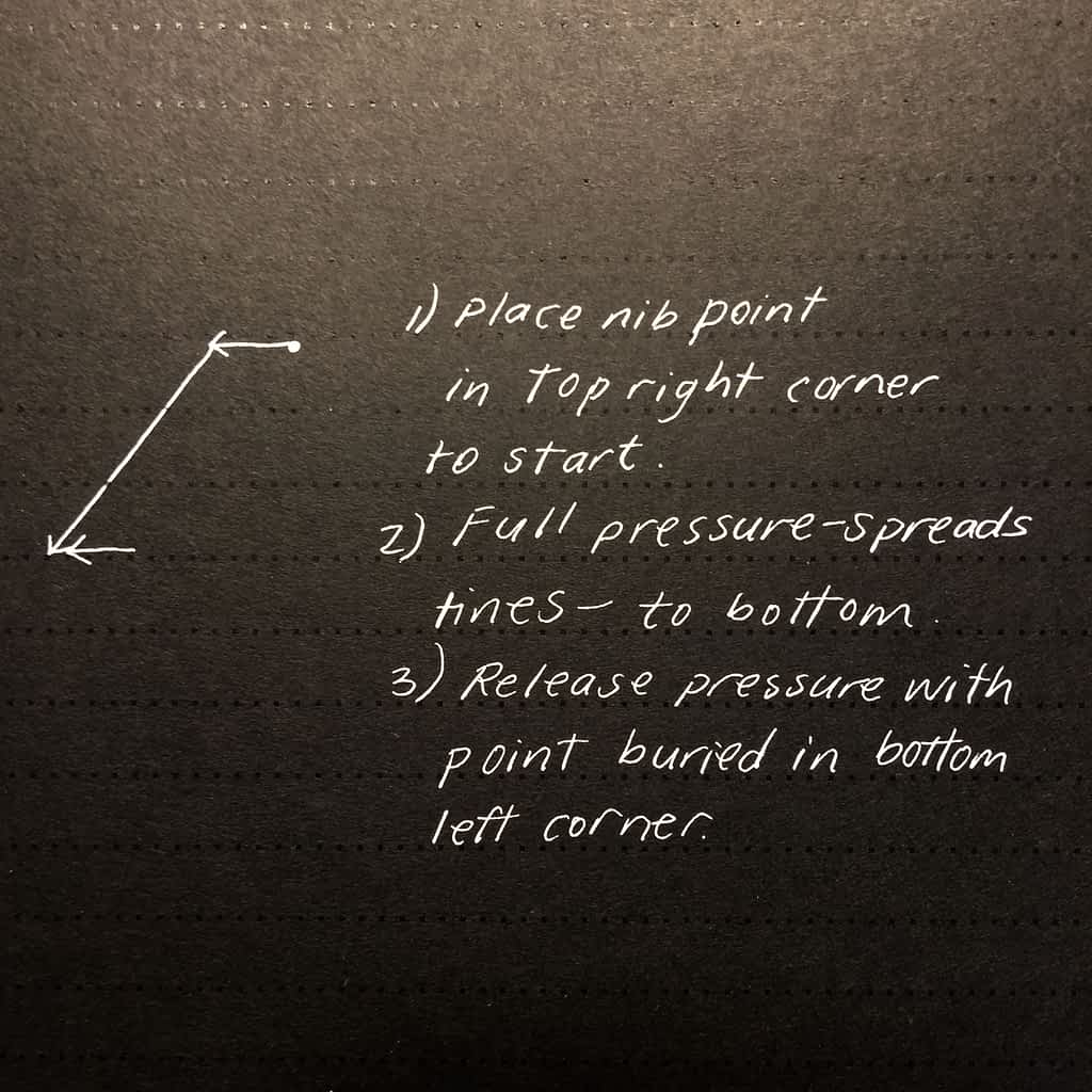 method one for square cutoffs in calligraphy